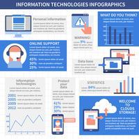 Layout di infografica tecnologie IT vettore