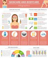 Disposizione di Infographics di cura della pelle e di skincare