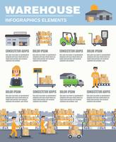Layout di infographics del magazzino