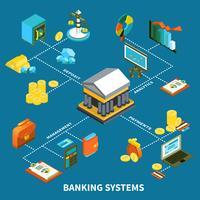 Composizione isometrica icone sistemi bancari vettore