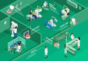 Infografica isometrica di odontoiatria vettore