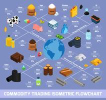 Diagramma di flusso isometrico di commercio delle materie prime
