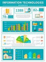 Infografica delle tecnologie dell'informazione vettore