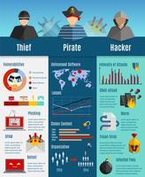 Layout di infografica hacker vettore