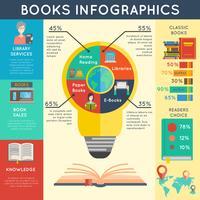 Set di infografica del libro vettore