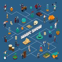magic show isometric flowchart vettore