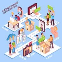 Illustrazione isometrica di crowdfunding