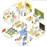 Poster di composizione isometrica centro commerciale