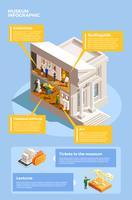 Poster di infografica Museo d'arte vettore