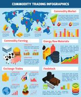 Insieme di Infographic di commercio delle materie prime