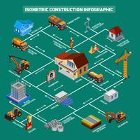 Infografica di icone di costruzione isometrica
