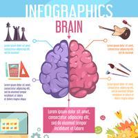 Poster di infografica di funzioni emisferi cerebrali cerebrali