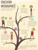 Poster di Infographic di istruzione primaria scuola primaria