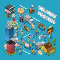 Composizione di concetto di processo di consegna
