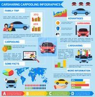 Carharing Carpooling Infografica vettore