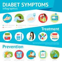 Poster di infografica piatto sintomi del diabete vettore