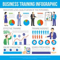 Poster di formazione aziendale e consulenza infografica