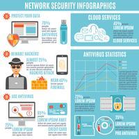 infografica di sicurezza di rete vettore