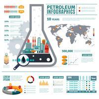 Infographics di industria petrolifera