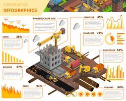 Infographics isometrico della costruzione di edifici vettore