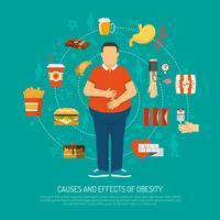 Illustrazione di concetto di obesità vettore