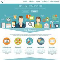 Contattaci Pagina dell'assistenza clienti vettore