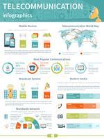 Layout di infografica di telecomunicazione vettore