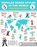 Danza illustrazione infografica
