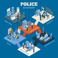 Concetto isometrico del dipartimento di polizia vettore