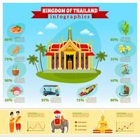 Thailandia Infographic con grafici vettore