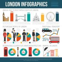 Manifesto Infographic piatto di cultura di Londra