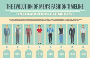 Set infografica uomo moda evoluzione vettore