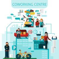 Composizione del centro di coworking