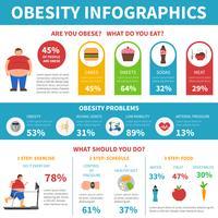 Problema di obesità Soluzione Poster piatto infografica