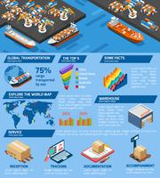 Infografica isometrica di servizio di trasporto cargo Seaport