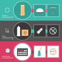 Set di banner di metodi di contraccezione