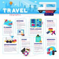 Infografica di viaggio vettore