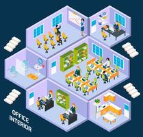Ufficio isometrico interno vettore