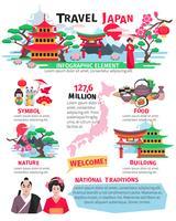 Poster di elementi di cultura giapponese infografica