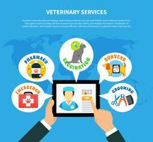 Concetto di cura degli animali domestici