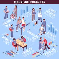 Poster infografica infermiere personale ospedaliero