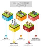 Infographics isometrico edificio amministrativo