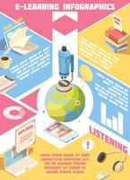 Infografica isometrica di e-learning vettore