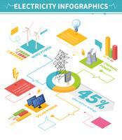 Poster di energia elettrica infografica vettore
