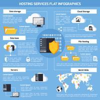 Set infografica di servizi di hosting vettore
