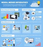 Layout infografica mesh neurali vettore