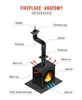 Infographics isometrica di elementi del camino vettore