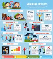 Insieme di Infographic di Conflitti di Neighbor vettore