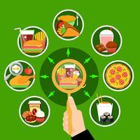 Poster composizione composizione pasto di fast food vettore