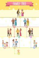 Poster dell'albero genealogico vettore
